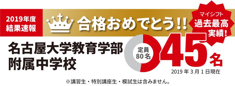 2019年度結果速報 名古屋大学教育学部附属中学校 定員80名のうち42名 マイシフト過去最高実績!※講習生・特別講座生・模試生は含みません。
