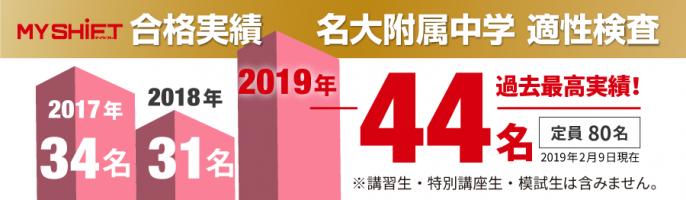 名大附合格2019年度実績