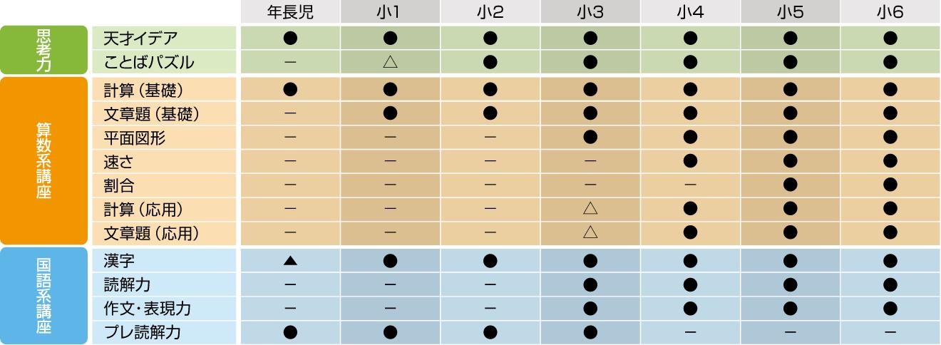 名古屋はま道場の特徴