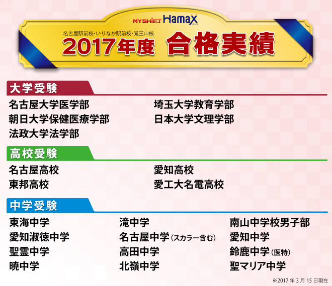 MY SHIFT HamaX 名古屋駅前校・いりなか駅前校・覚王山校 2017年度合格速報